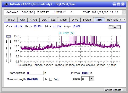 Buffalo MediaStation BRXL-PC6U2-jitter_6x_opcoff_ihbs112-gen1.png