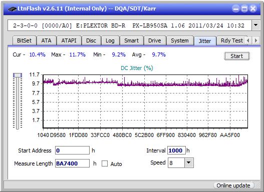 Pioneer BDR-206D/206M-jitter_8x_opcoff_px-lb950sa.png