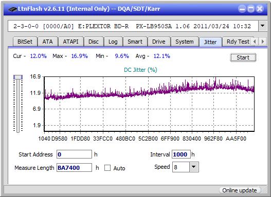 Pioneer BDR-206D/206M-jitter_12x_opcoff_px-lb950sa.png