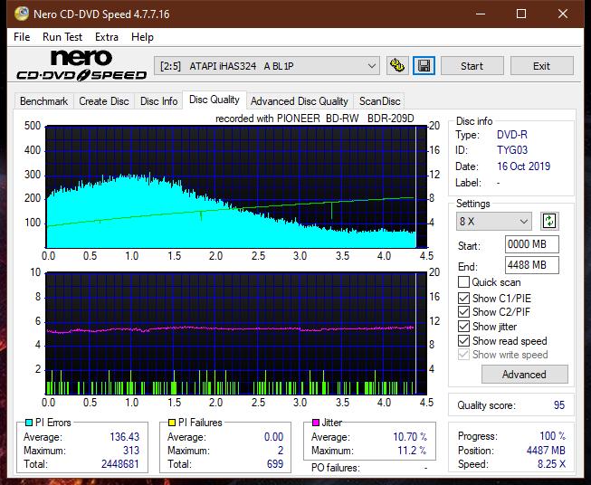 Pioneer BDR-209\S09 BD-R x16-dq_4x_ihas324-.png