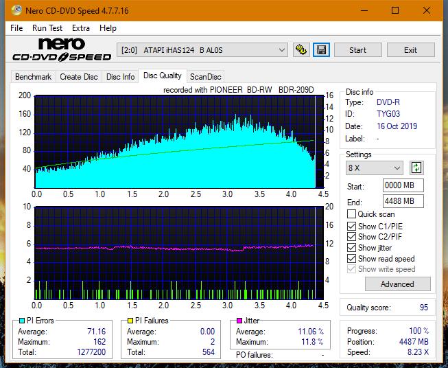 Pioneer BDR-209\S09 BD-R x16-dq_4x_ihas124-b.png