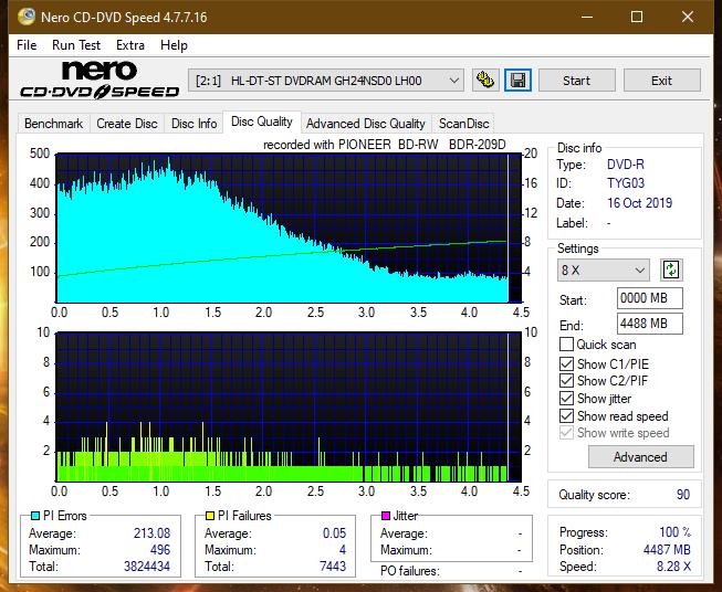 Pioneer BDR-209\S09 BD-R x16-dq_4x_gh24nsd0.png
