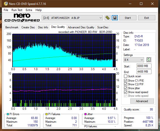 Pioneer BDR-209\S09 BD-R x16-dq_6x_ihas324-.png