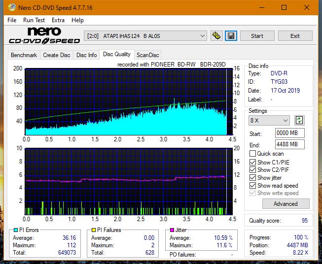 Pioneer BDR-209\S09 BD-R x16-dq_6x_ihas124-b.png