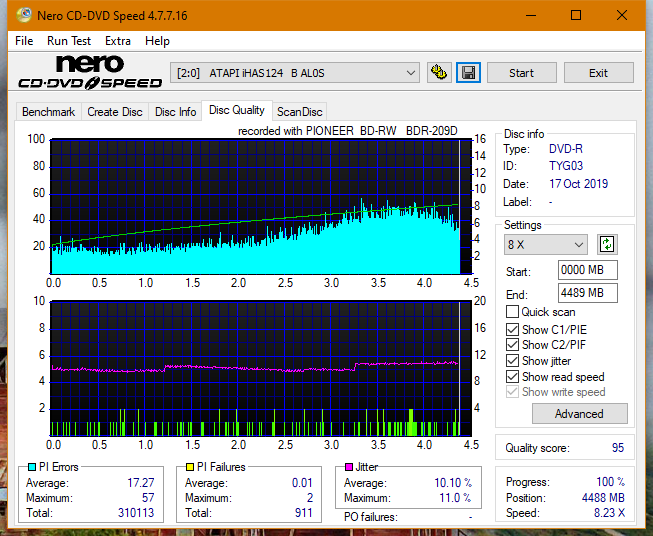 Pioneer BDR-209\S09 BD-R x16-dq_8x_ihas124-b.png