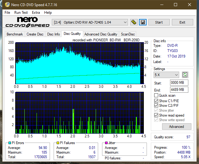 Pioneer BDR-209\S09 BD-R x16-dq_12x_ad-7240s.png