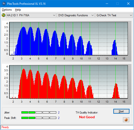 Pioneer BDR-209\S09 BD-R x16-ta-test-middle-zone-layer-0-_12x_px-716a.png