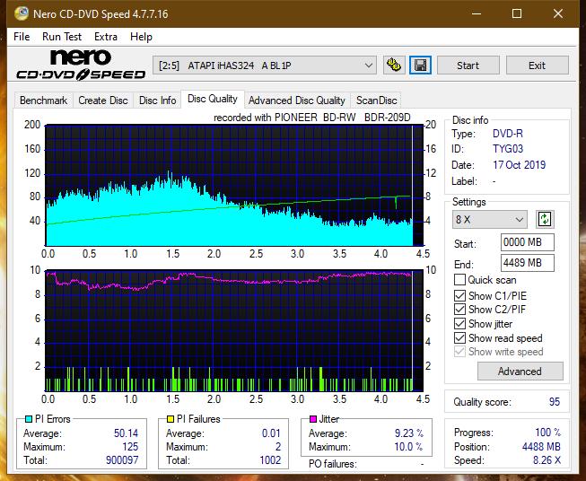 Pioneer BDR-209\S09 BD-R x16-dq_16x_ihas324-.png