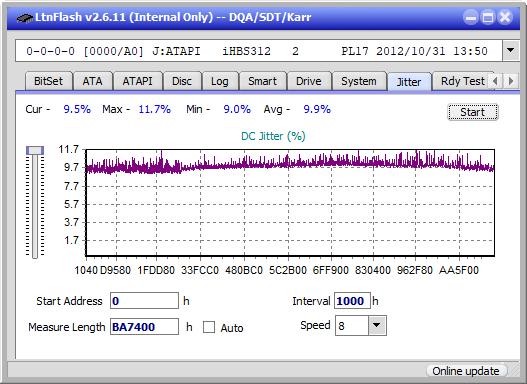Panasonic SW-5584 2009-jitter_6x_opcoff_ihbs312.png