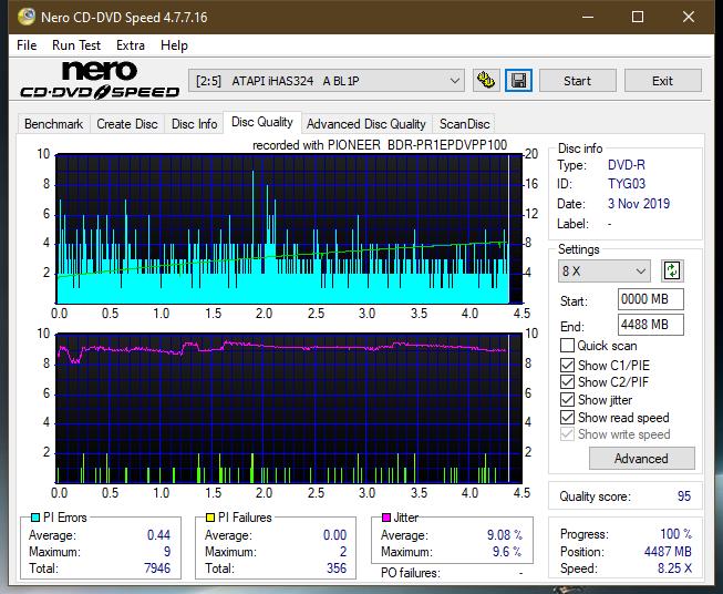 Pioneer BDR-PR1EPDV 2013r-dq_8x_ihas324-.png
