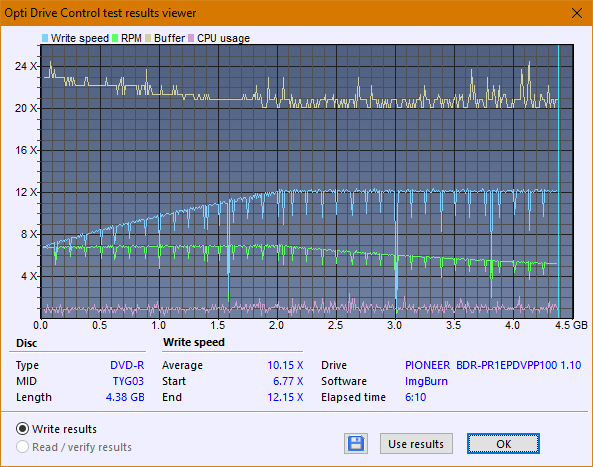 Pioneer BDR-PR1EPDV 2013r-createdisc_12x.png
