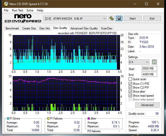 Pioneer BDR-PR1EPDV 2013r-dq_16x_ihas324-.png