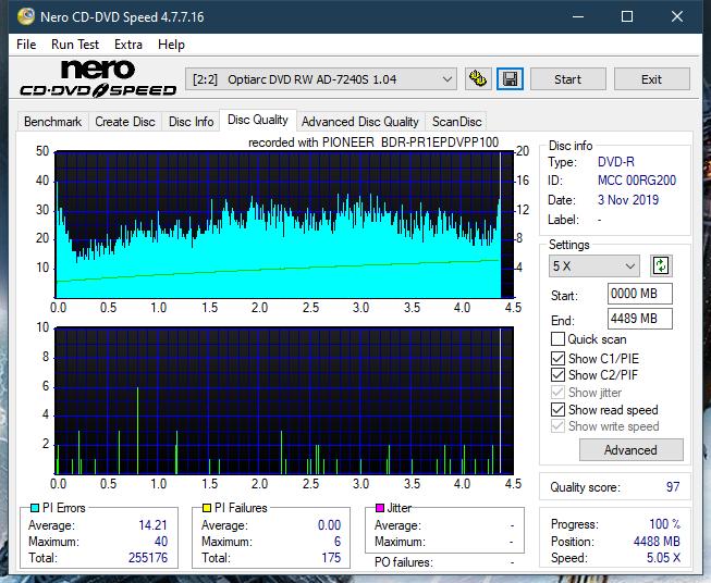 Pioneer BDR-PR1EPDV 2013r-dq_2x_ad-7240s.png