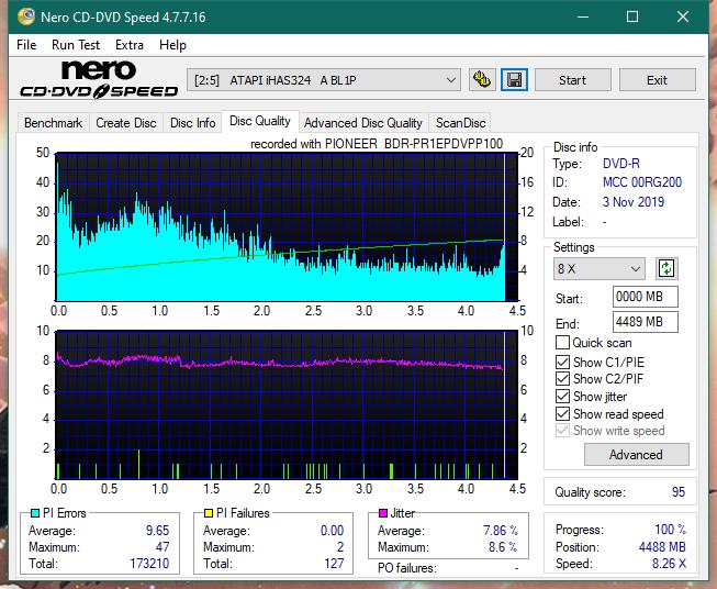 Pioneer BDR-PR1EPDV 2013r-dq_2x_ihas324-.png