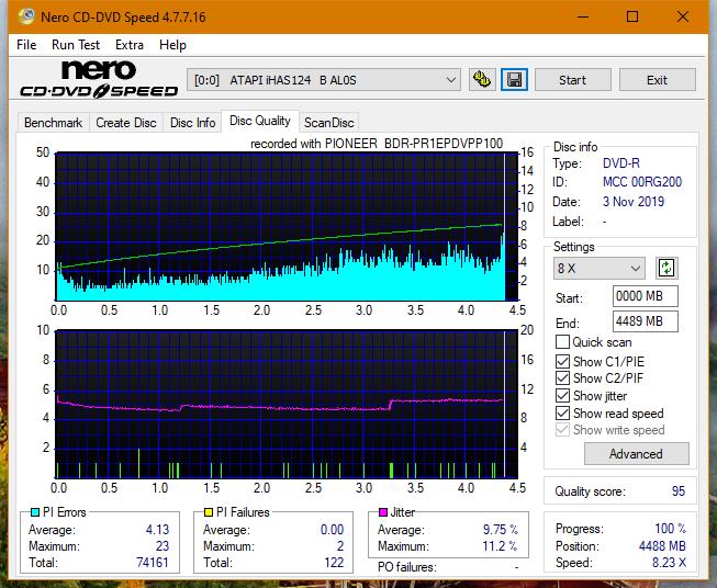 Pioneer BDR-PR1EPDV 2013r-dq_2x_ihas124-b.png