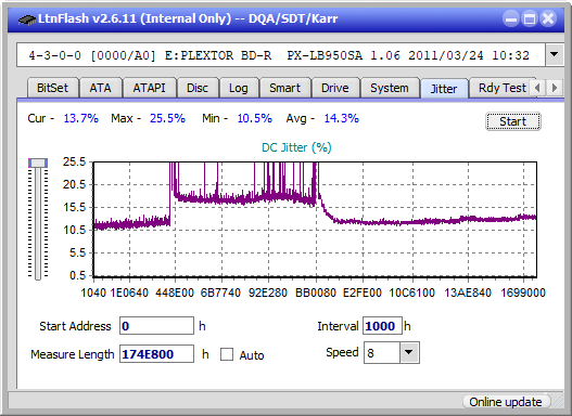 Buffalo MediaStation BRXL-PC6U2-jitter_4x_opcon_px-lb950sa.png