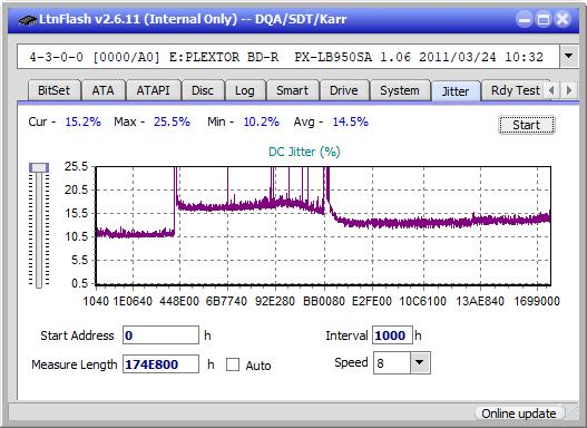 Buffalo MediaStation BRXL-PC6U2-jitter_4x_opcoff_px-lb950sa.png