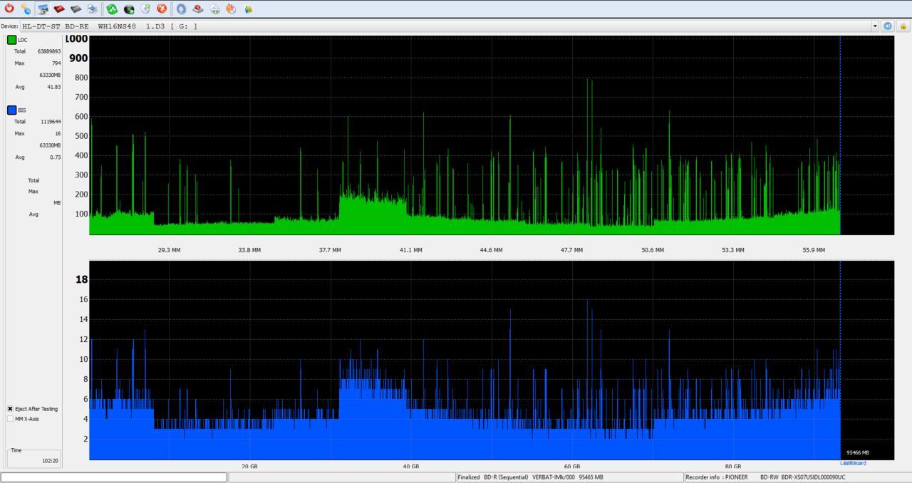 Pioneer BDR-XS07UHD, BDR-XS07S-dq_plextools_4x_wh16ns48dup.jpg