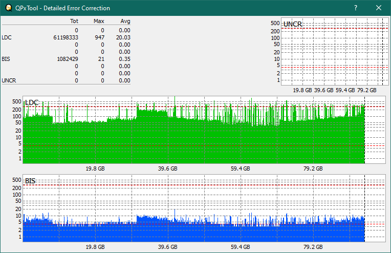 Pioneer BDR-XS07UHD, BDR-XS07S-dq_qpxtool2_4x_wh16ns48dup.png