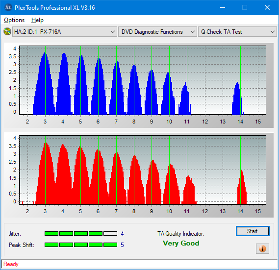 Pioneer BDR-XS07UHD, BDR-XS07S-ta-test-inner-zone-layer-0-_4x_px-716a.png