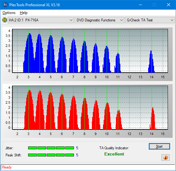 Pioneer BDR-XS07UHD, BDR-XS07S-ta-test-outer-zone-layer-1-_4x_px-716a.png