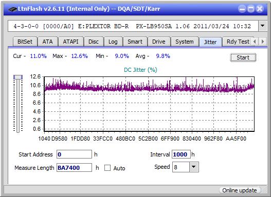 Pioneer BDR-XS07UHD, BDR-XS07S-jitter_2x_opcoff_px-lb950sa.png