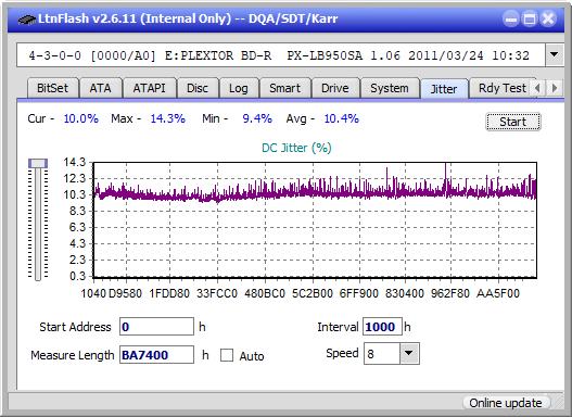 Pioneer BDR-XS07UHD, BDR-XS07S-jitter_2x_opcon_px-lb950sa.png