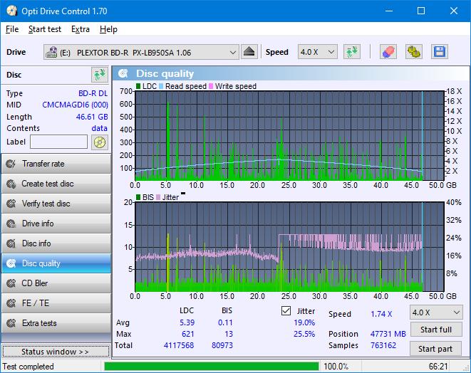 Panasonic SW-5583 2007r.-dq_odc170_4x_opcoff_px-lb950sa.png