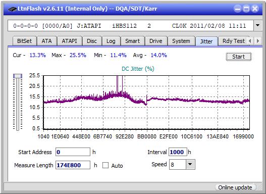 Panasonic SW-5583 2007r.-jitter_4x_opcon_ihbs112-gen1.png