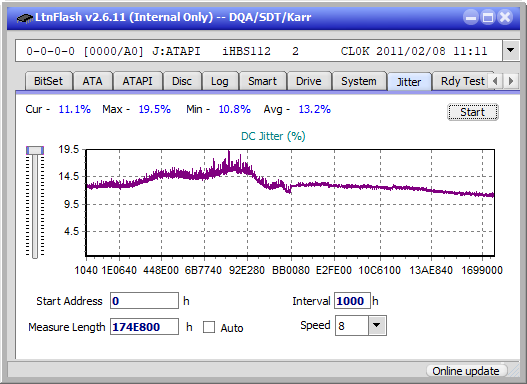 Panasonic SW-5583 2007r.-jitter_2x_opcoff_ihbs112-gen1.png