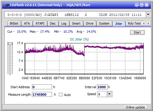 Panasonic SW-5583 2007r.-jitter_4x_opcoff_ihbs112-gen1.png