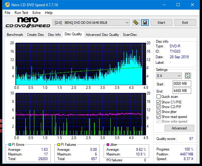 Panasonic SW-5583 2007r.-dq_4x_dw1640.png
