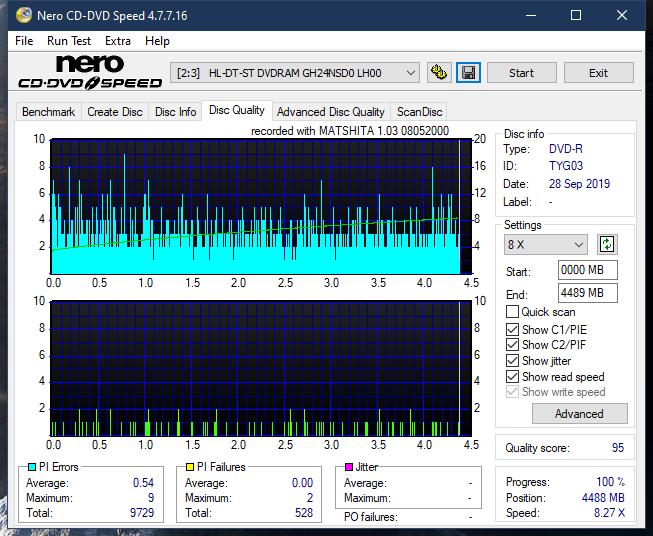 Panasonic SW-5583 2007r.-dq_6x_gh24nsd0.png