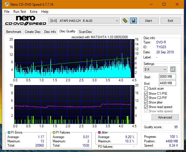 Panasonic SW-5583 2007r.-dq_8x_ihas124-b.png