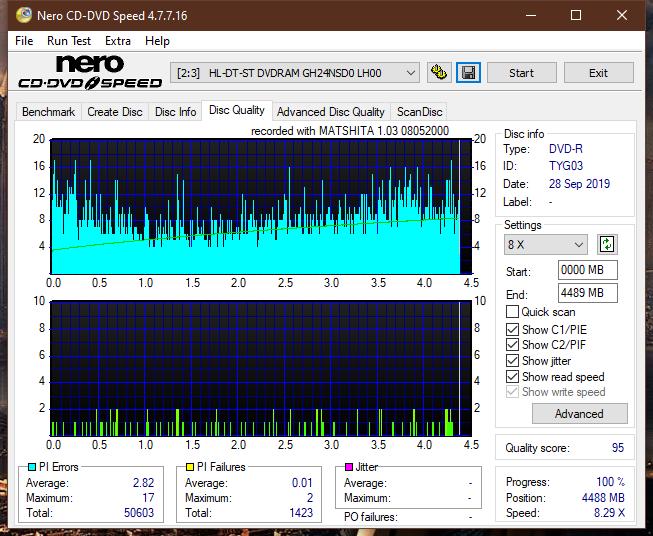 Panasonic SW-5583 2007r.-dq_8x_gh24nsd0.png