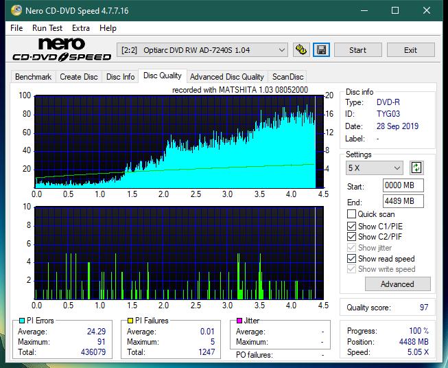 Panasonic SW-5583 2007r.-dq_12x_ad-7240s.png