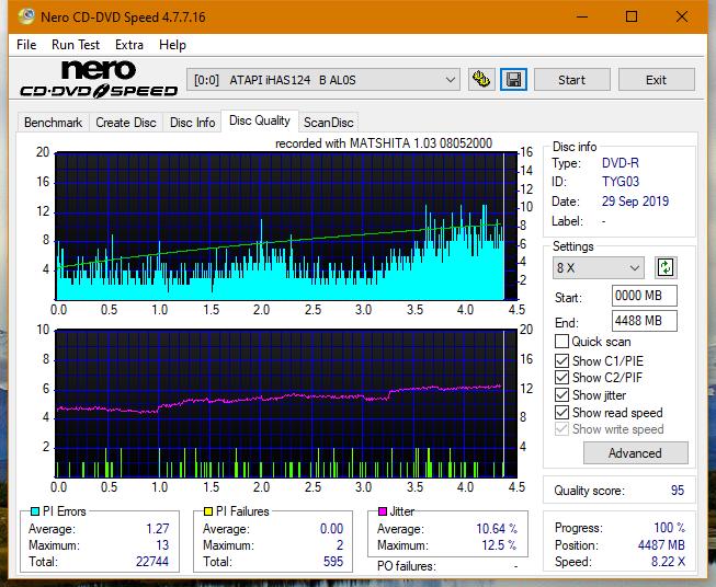 Panasonic SW-5583 2007r.-dq_16x_ihas124-b.png