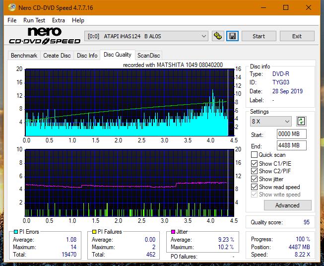 Panasonic SW-5583 2007r.-dq_4x_ihas124-b.png