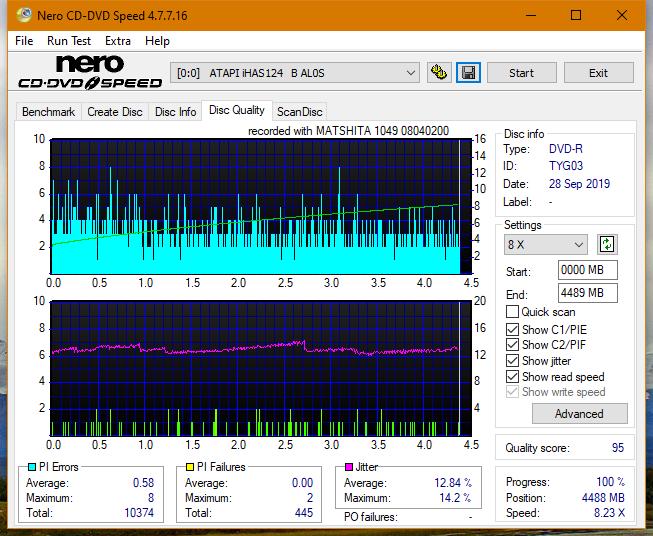 Panasonic SW-5583 2007r.-dq_6x_ihas124-b.png