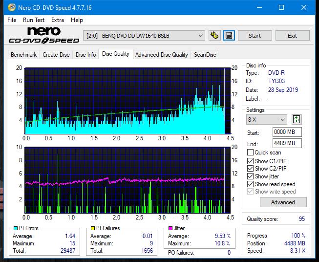 Panasonic SW-5583 2007r.-dq_12x_dw1640.png