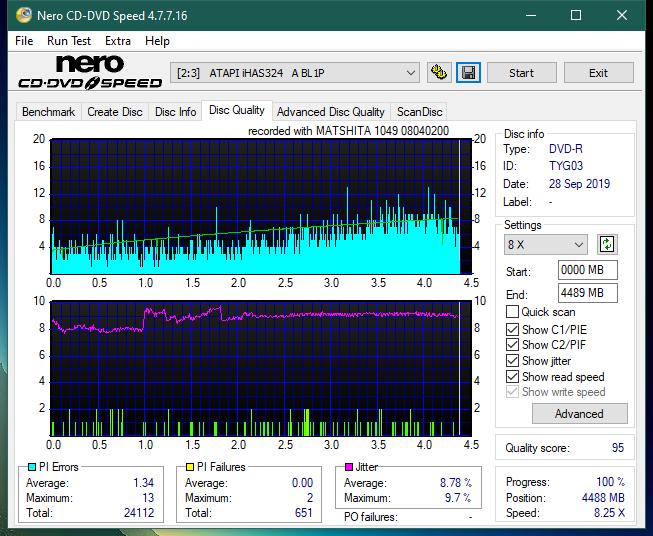 Panasonic SW-5583 2007r.-dq_12x_ihas324-.png