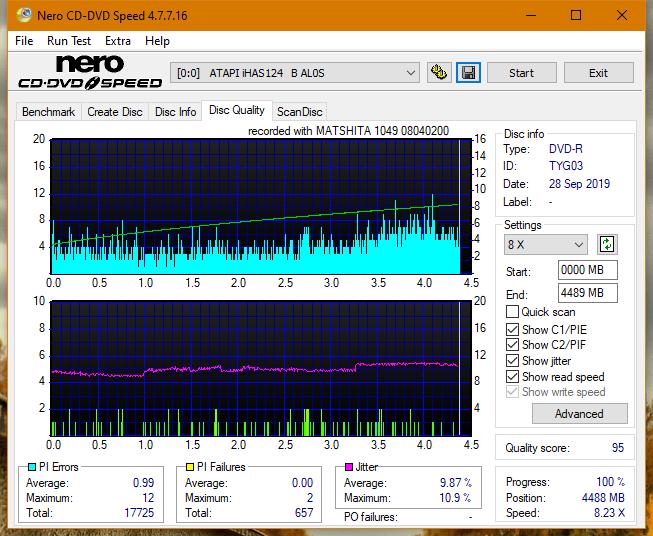 Panasonic SW-5583 2007r.-dq_12x_ihas124-b.png