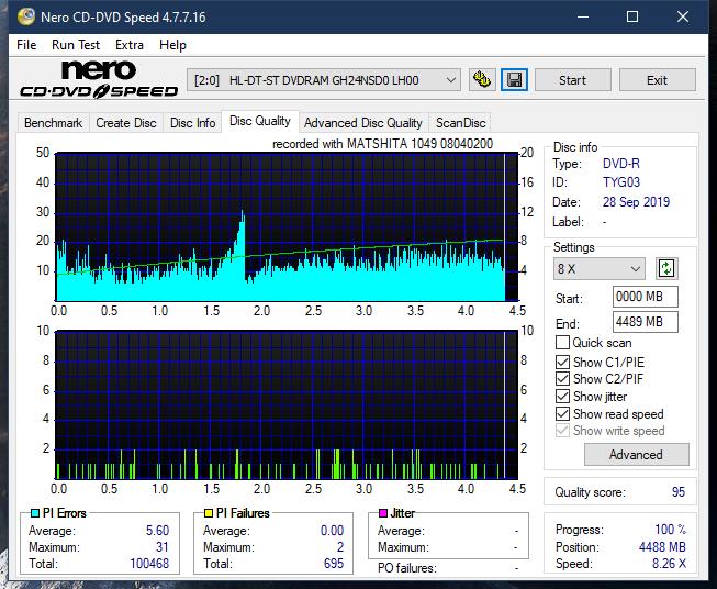 Panasonic SW-5583 2007r.-dq_12x_gh24nsd0.png