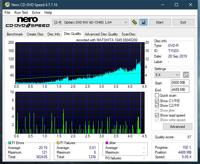 Panasonic SW-5583 2007r.-dq_16x_ad-7240s.png