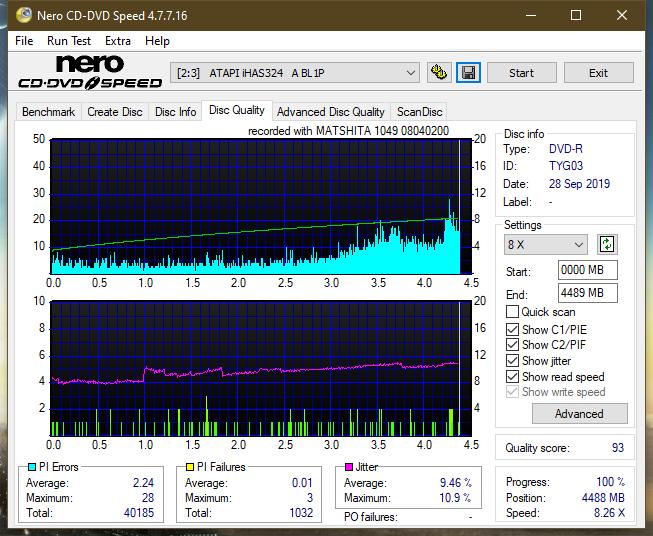 Panasonic SW-5583 2007r.-dq_16x_ihas324-.png