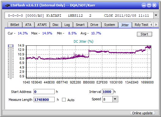 Pioneer BDR-XS07UHD, BDR-XS07S-jitter_4x_opcoff_ihbs112-gen1.png