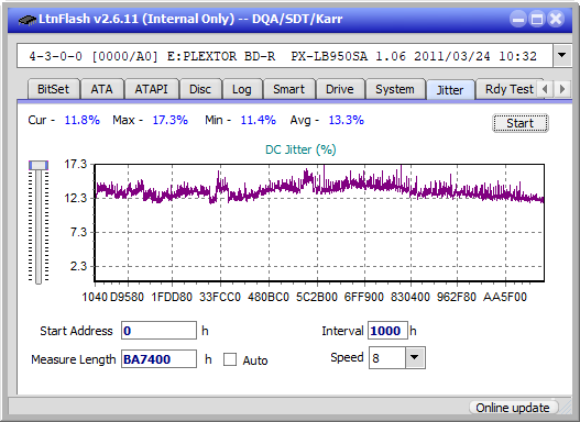 Pioneer BDR-XS07UHD, BDR-XS07S-jitter_6x_opcon_px-lb950sa.png