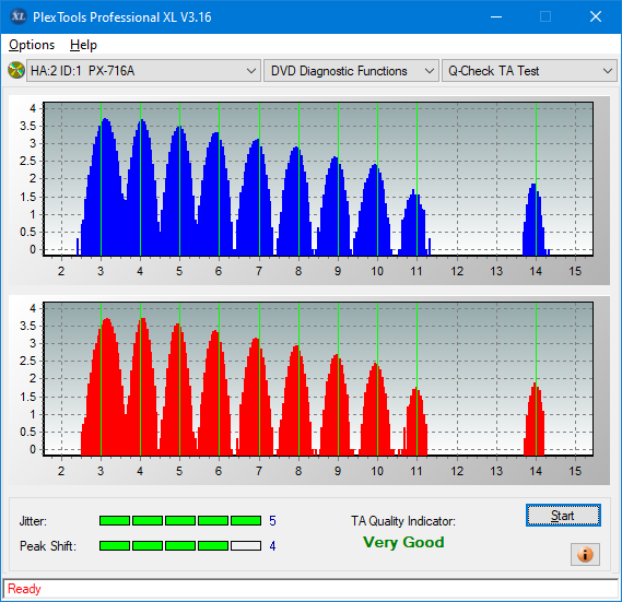 Pioneer BDR-XS07UHD, BDR-XS07S-ta-test-inner-zone-layer-0-_3x_px-716a.png