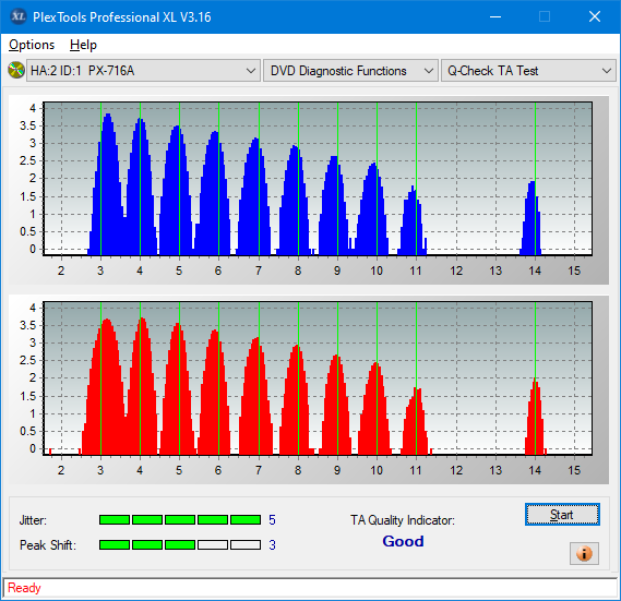 Pioneer BDR-XS07UHD, BDR-XS07S-ta-test-outer-zone-layer-0-_3x_px-716a.png