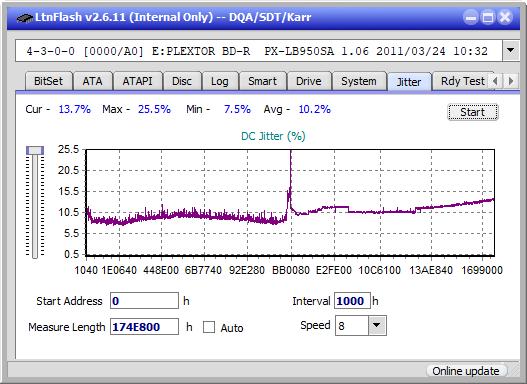 Pioneer BDR-XS07UHD, BDR-XS07S-jitter_4x_opcon_px-lb950sa.png